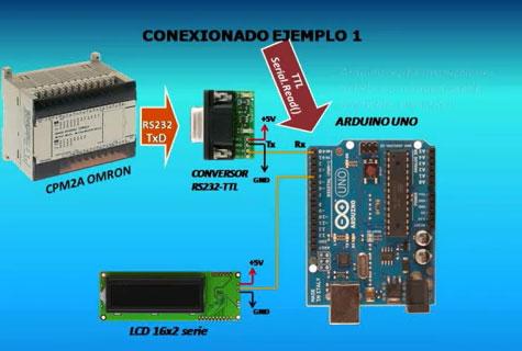 Conexi�n entre Arduino y PLC OMRON