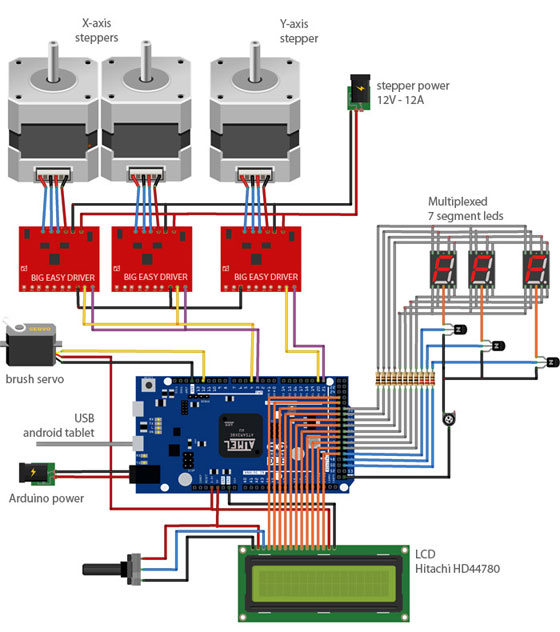 Wiring Diagrams For Phantom likewise Maquina De Dibujo Con Arduino Controlada Con Android as well Drone And Fpv Wiring Diagram moreover Page3 in addition Cc Bec Pro 20a 50 4v Switching Regulator Castlecreations Cc 010 0004 01 A41619. on drone camera wiring diagram