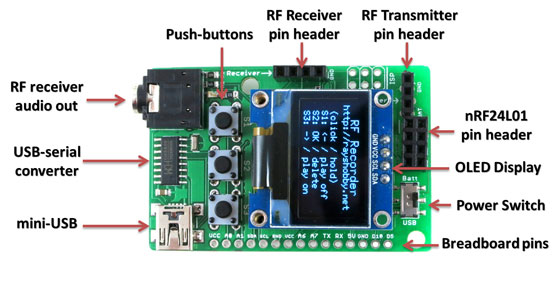 RFToy: Base gen�rica para probar m�dulos de radiofrecuencia