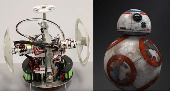 C�mo funciona por dentro el verdadero robot BB-8