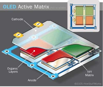 Arduino Based Lpg Gas Leakage Detector Alarm besides Video  o Funcionan Las Pantallas Amoled also Floppy Disk controller also Arduino Based Underground Cable Fault Detection besides Need One More If Statement In Nassi Shneiderman Diagramm. on arduino block diagram