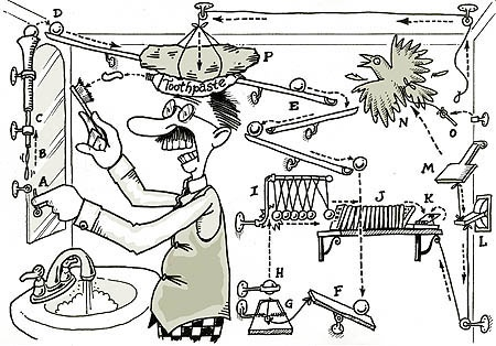 Video) Maquinas Rube Goldberg Japonesas