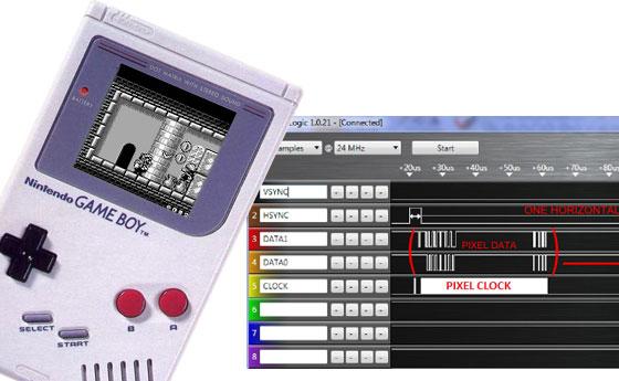 Cómo utilizar el LCD de la GameBoy