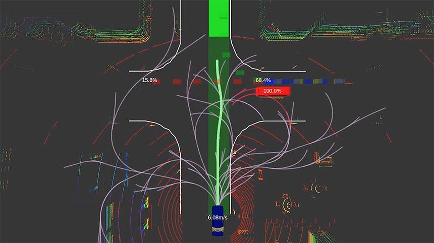 Sistema de planificación de movimiento ultra rápido para coches autónomos