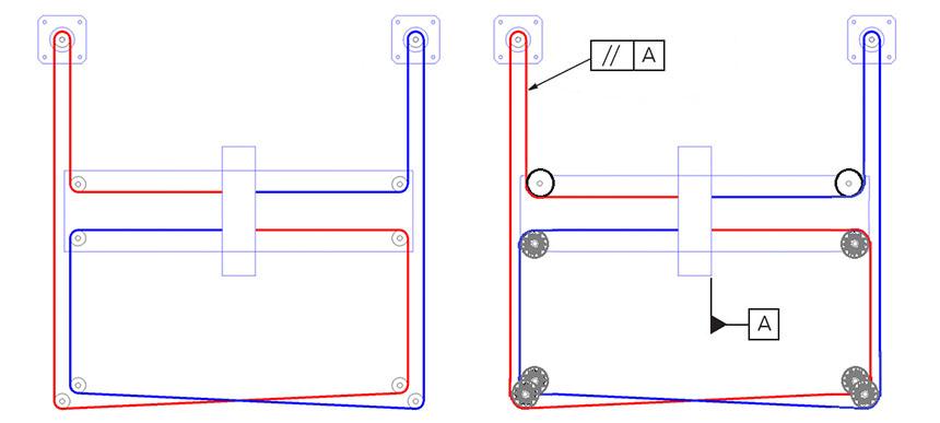 Cómo funciona el sistema movimiento cinemático CoreXY