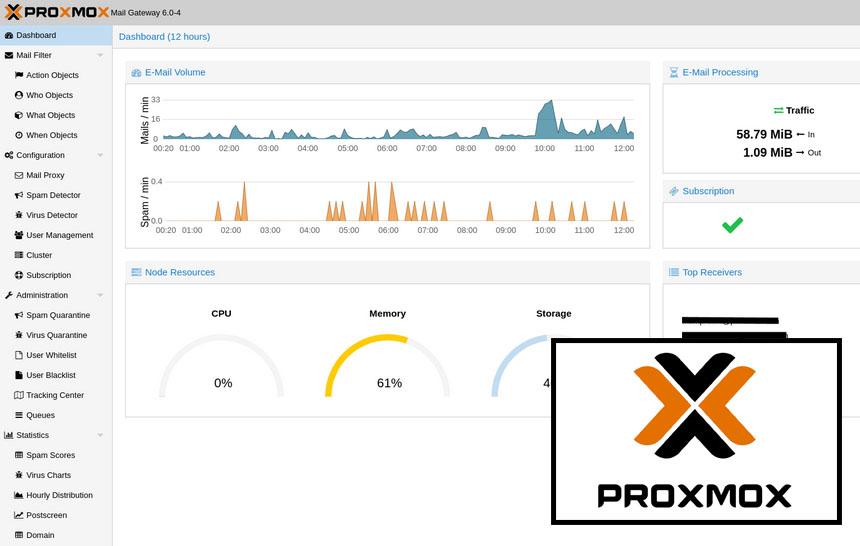 Cómo instalar un servidor de virtualización con Proxmox