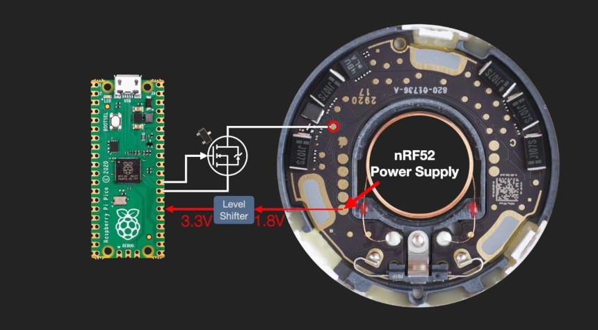 Cómo funciona el hack del AirTag de Apple con Raspberry Pi
