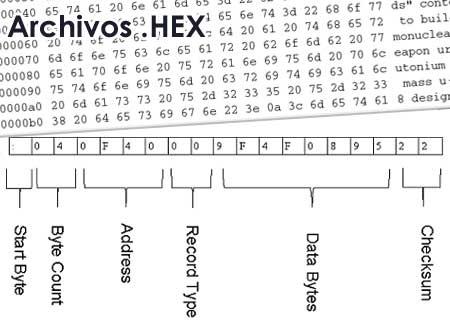 A Fondo: Cómo funciona un archivo .HEX