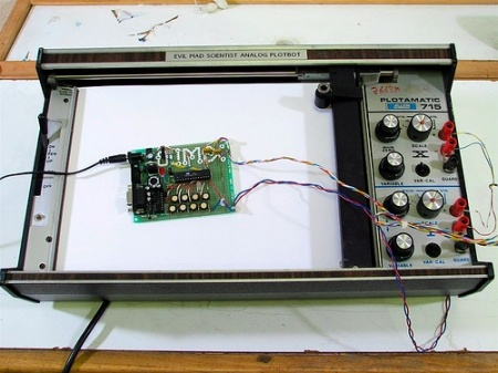 (Video) Plotter analógico con AVR y e-Paper